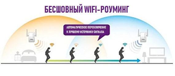 бесшовная wifi сеть